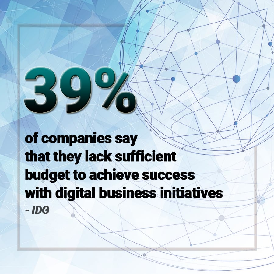 How To Reduce Digitization Costs